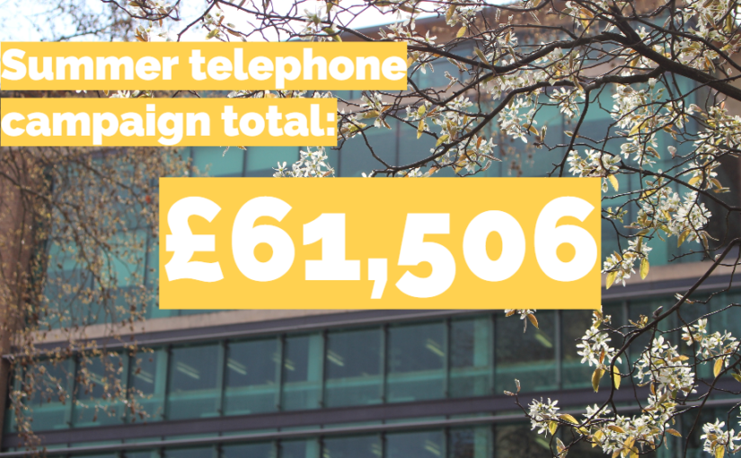 Summer telephone campaign raises over £60,000 for Birkbeck students.