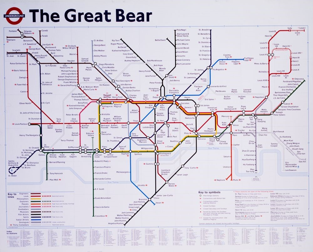 Simon Patterson - The Great Bear - 1992