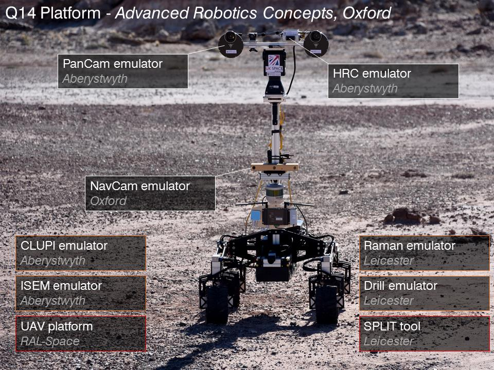 MURFI rover and instruments (image credit: Pete Grindrod/MURFI field team)